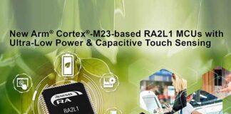 Renesas RA2L1 MCU Group