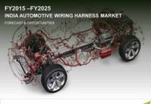 Automotive Wiring Harness Market
