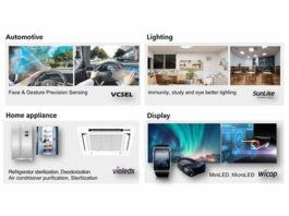 LED Technology Application Solutions