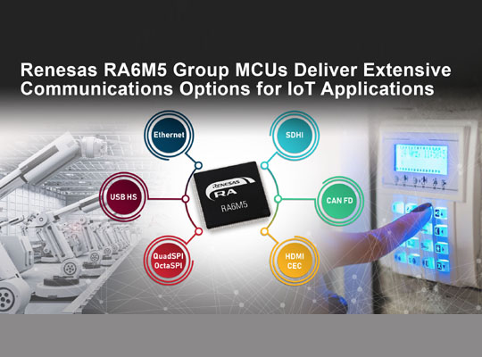 RA6 Series MCUs