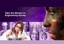 Womens Day Survey
