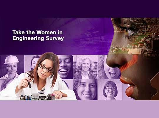Womens Day Survey