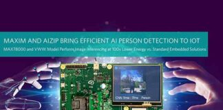 IoT Person Detection