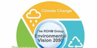 Environmental Vision 2050