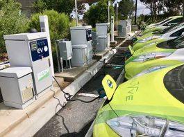 V2G EV Battery Swapping Station