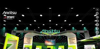 Anritsu MWC 2021