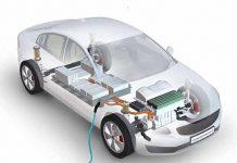 Automotive Battery Systems