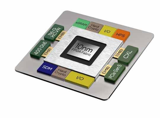 Intel-Agilex-FPGA