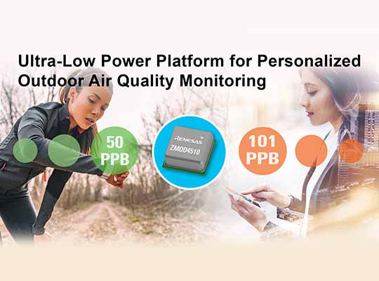 Outdoor Air Quality