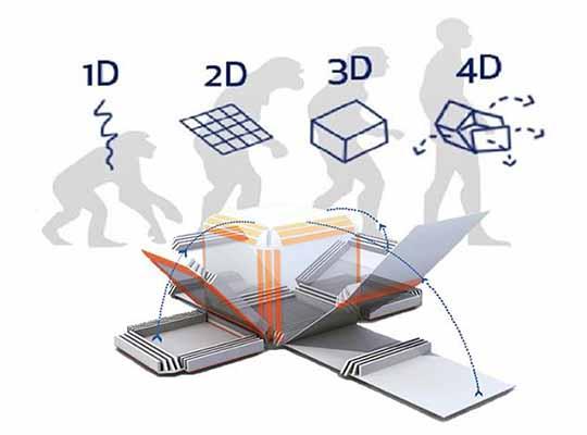 4d-printing-1
