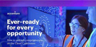 AccentureCloudContinuum-min