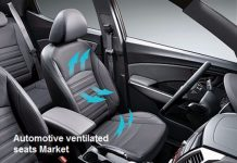 Global Automotive Ventilated Seats Market