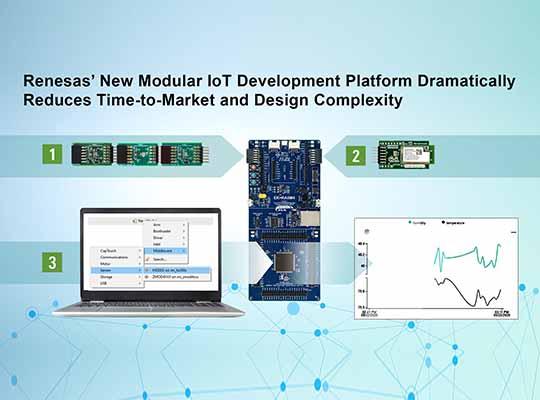 Modular IoT
