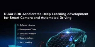 ADAS and Automated Driving Applications