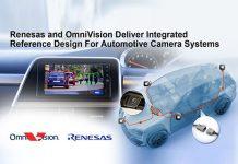 Automotive Camera Systems