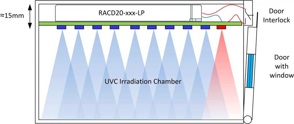 UVC chamber using an AC/DC low profile power supply