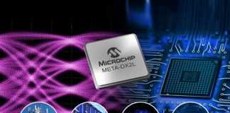 r3 210719 META DX2L